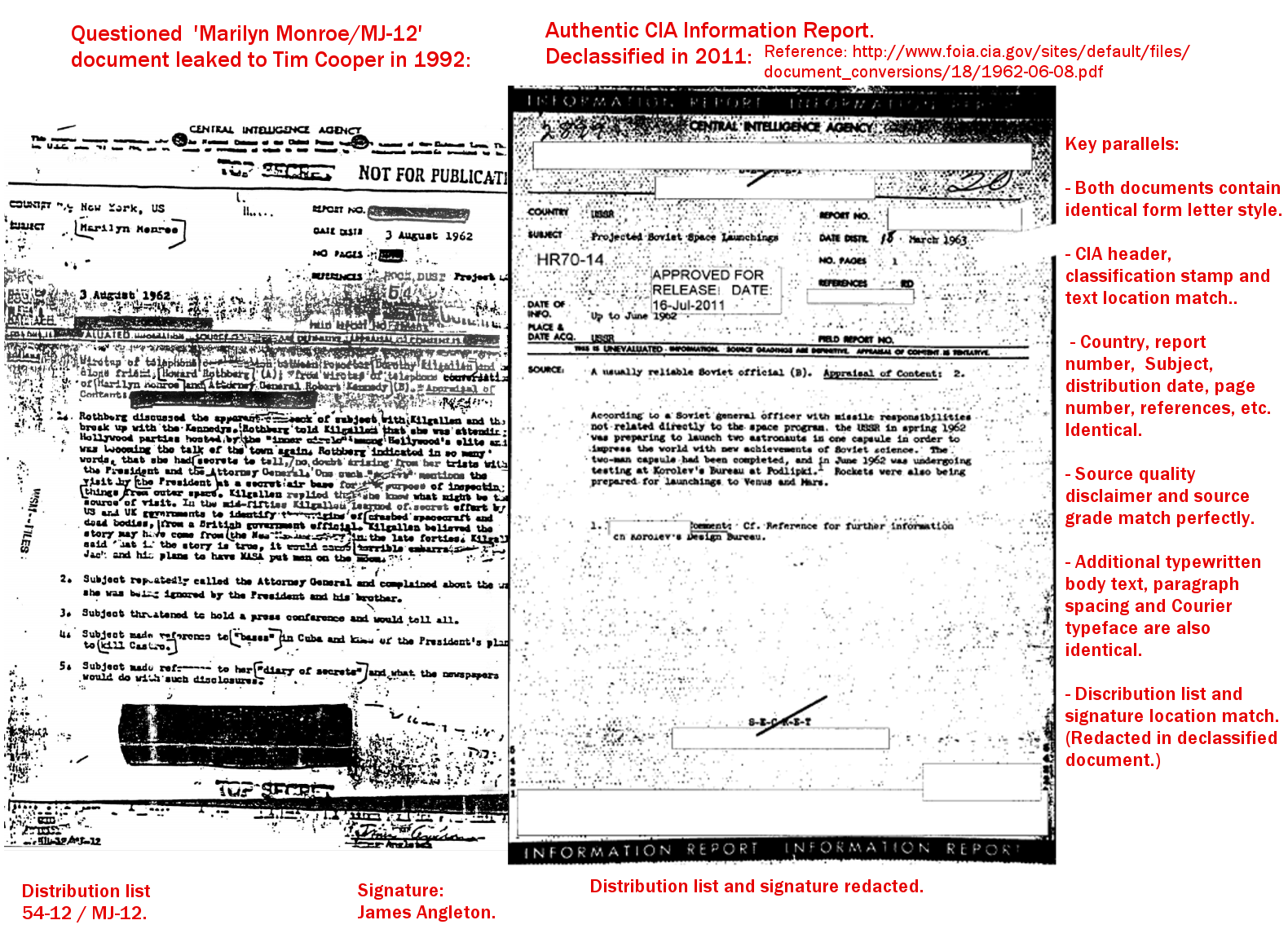 Dr barry taffs official site aliens above ghosts below comparison of cia documents mitanshu Choice Image