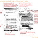Summary of CIA Wiretap Document copy
