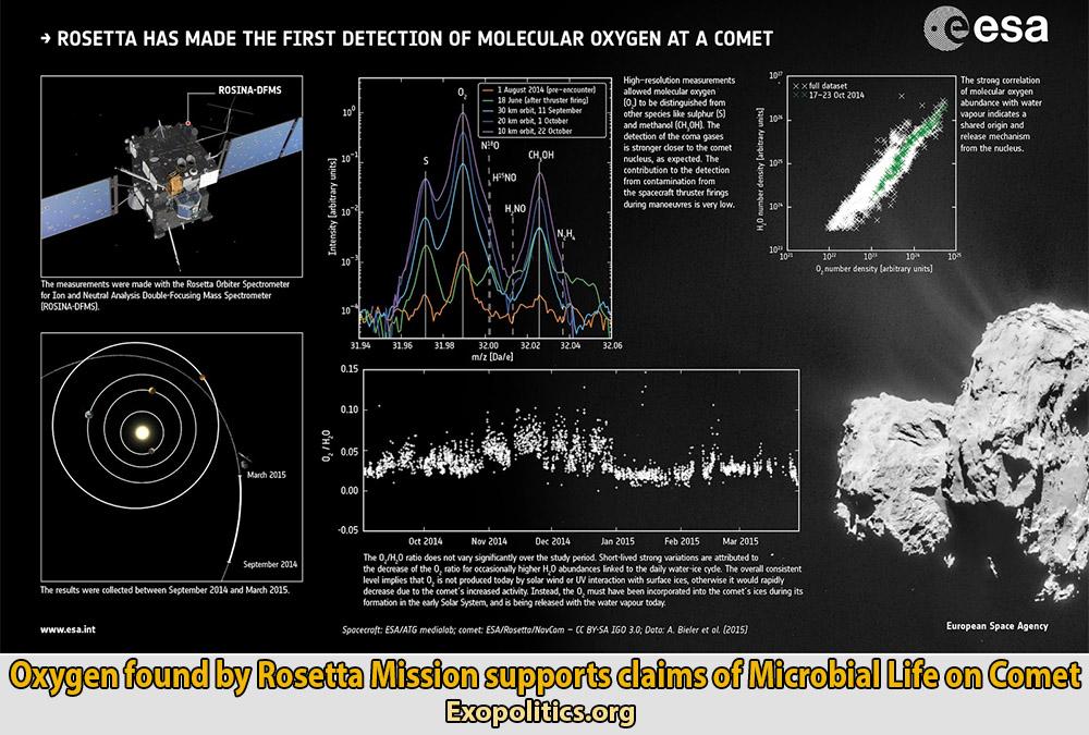 Rosetta_s_detection_of_molecular_oxygen