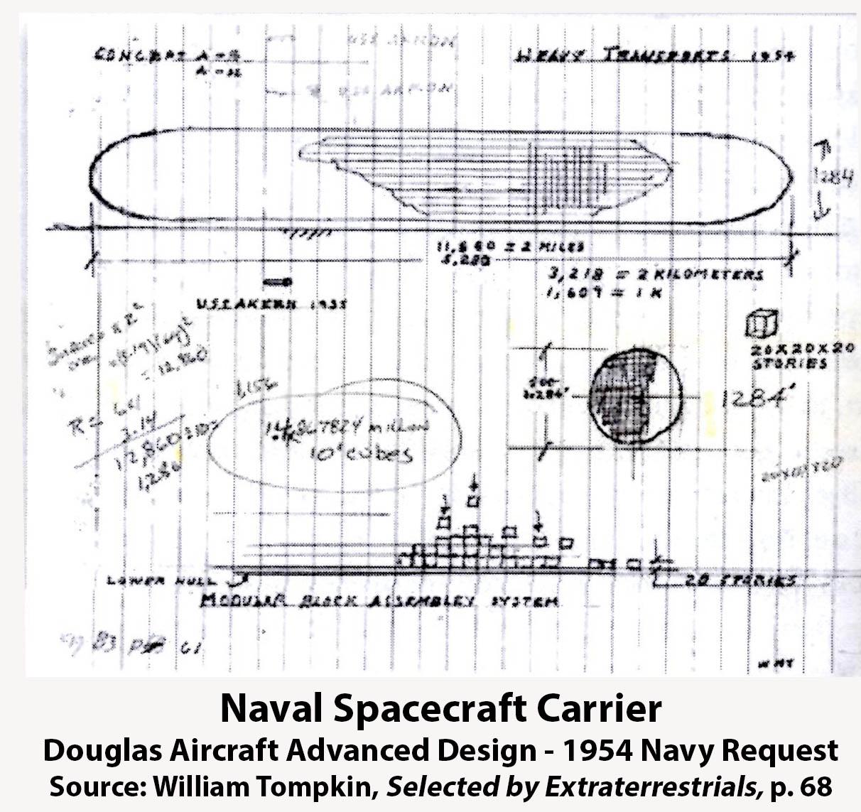 Tompkins-Spacecraft Carrier