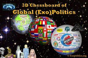Video - 3D Chessboard of Global (Exo)Politics